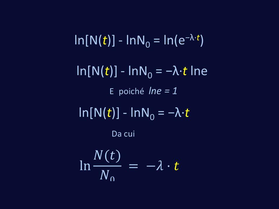 ln[N(t)] - lnN0 = ln(e−λ·t)